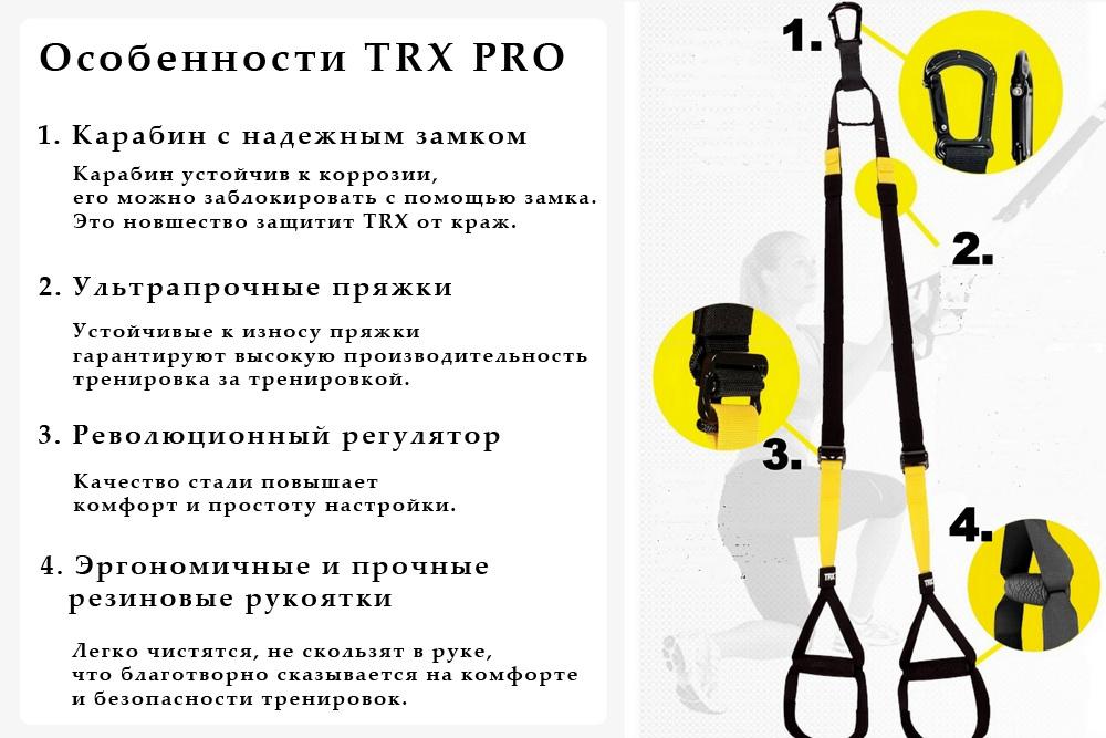 Все фитнес клубы Минска на карте отзывы клиентов фото и цены
